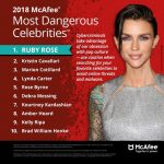 ruby-rose-most-dangerous-celebrity
